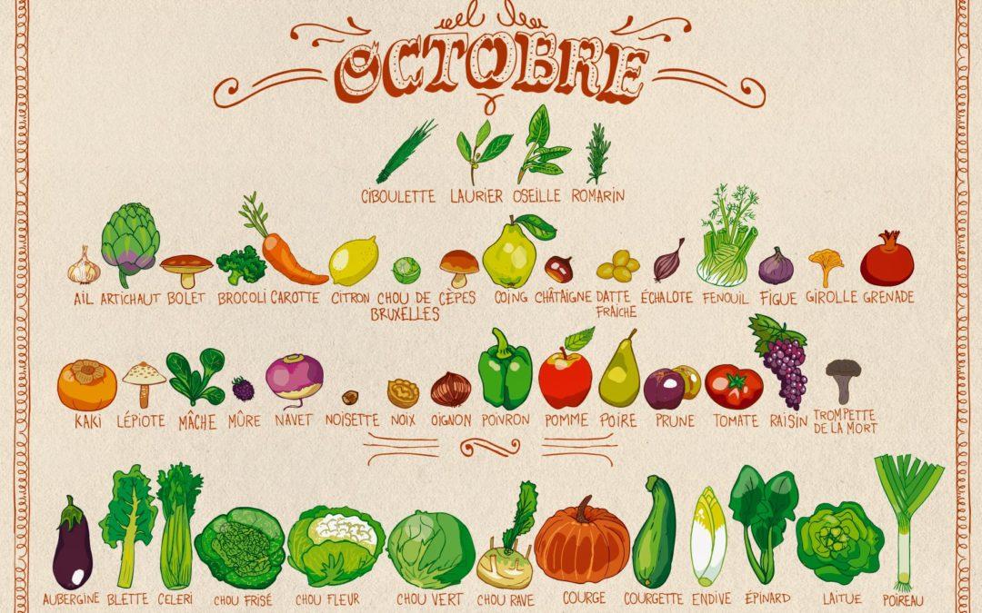 Fruits et légumes du mois d'octobre 🍁
