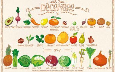 Fruits et légumes du mois de décembre 🍊